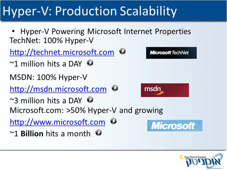 Hyper-V: Production Scalability Hyper-V Powering Microsoft Internet Properties TechNet: 100% Hyper-V http://technet.microsoft.com ~1 million hits a DA