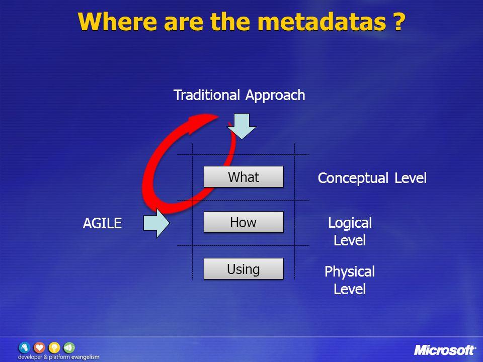 Where are the metadatas .