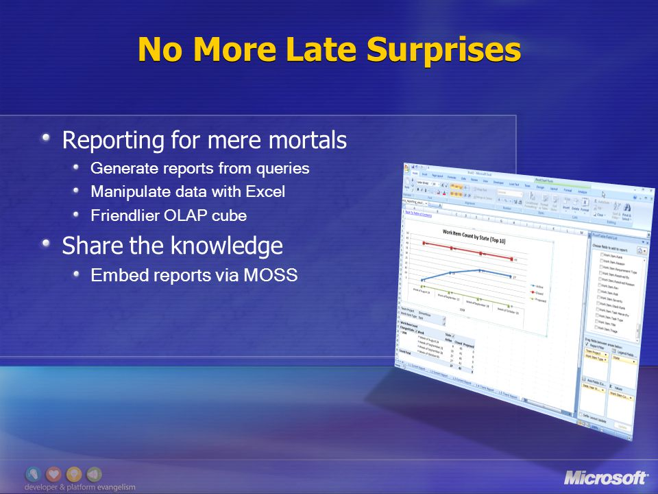 No More Late Surprises Reporting for mere mortals Generate reports from queries Manipulate data with Excel Friendlier OLAP cube Share the knowledge Embed reports via MOSS