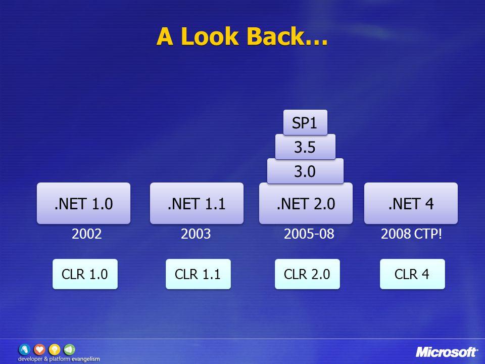 A Look Back….NET 1.0.NET 1.1.NET 2.0 3.0 3.5.NET 4 200220032008 CTP!2005-08 CLR 1.0 CLR 1.1 CLR 2.0 CLR 4 SP1