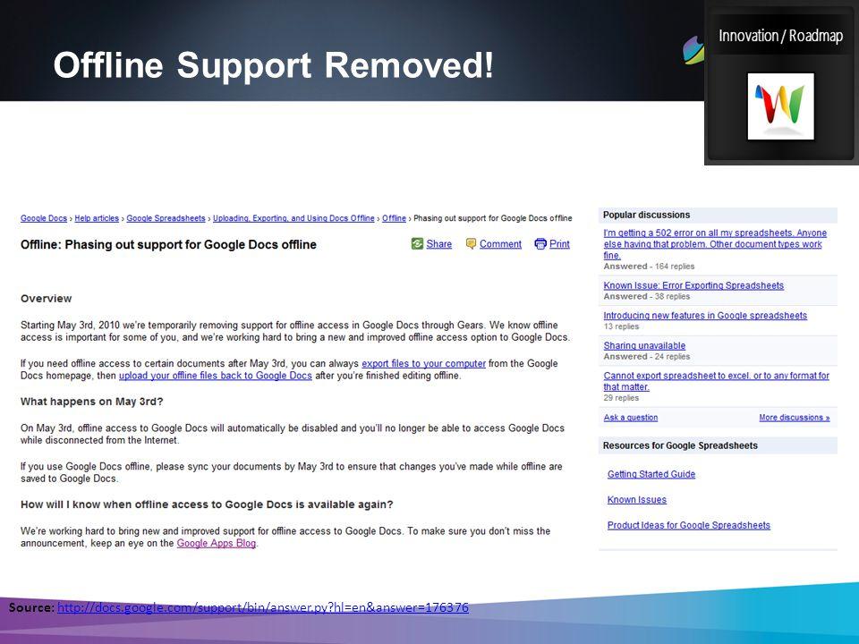 Offline Support Removed.