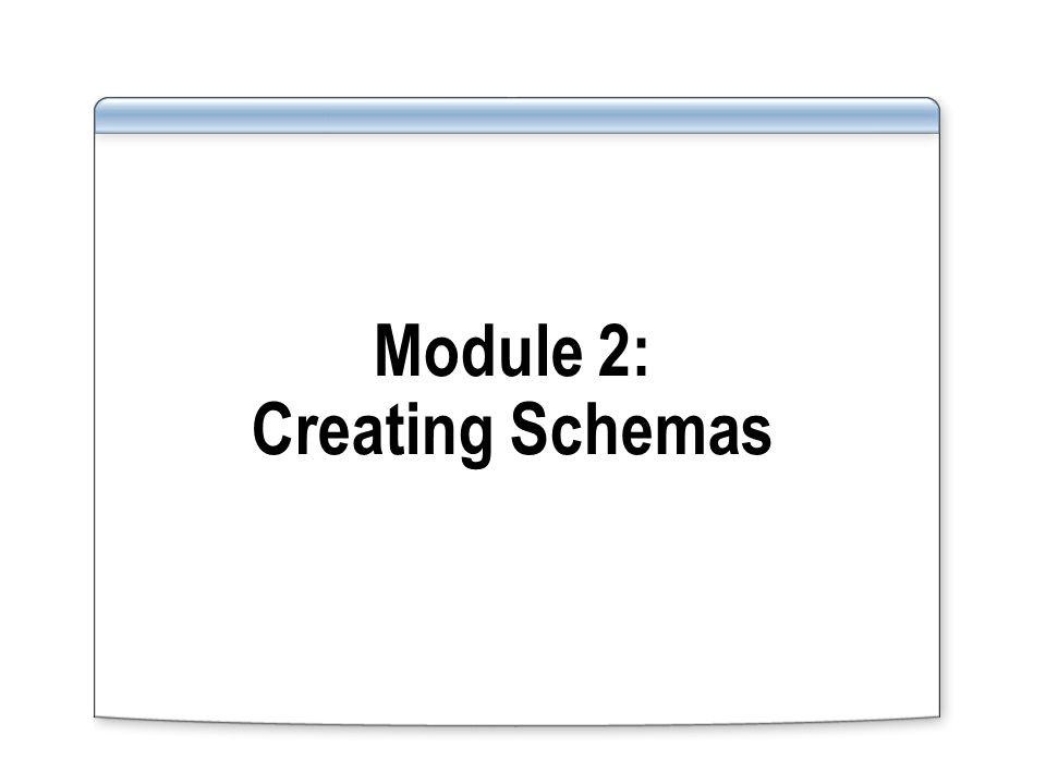 Schema creation methods XDR schema DTD A well-formed XML document XDR schema DTD A well-formed XML document Generating Schemas