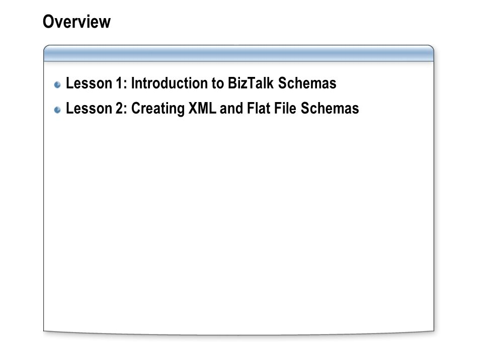 Lesson 1: Introduction to BizTalk Schemas Reviewing XML Terminology What Are XML Namespaces.