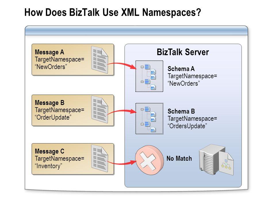 What Is a BizTalk XML Schema.