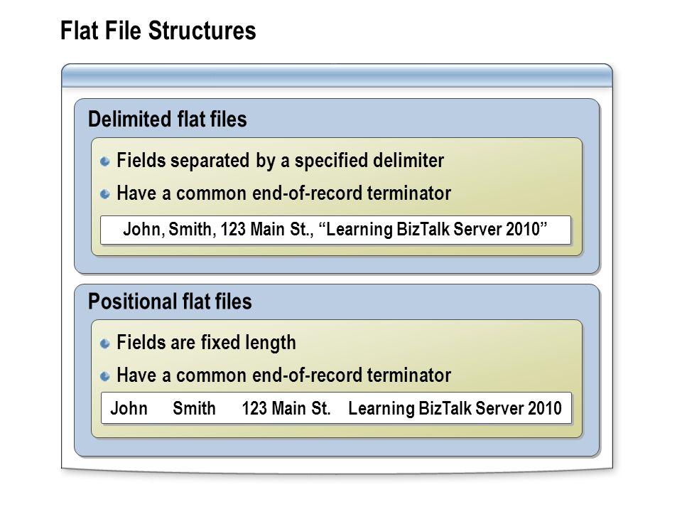 Lesson 2: Creating XML and Flat File Schemas Methods for Creating BizTalk XML Schemas Generating Schemas Creating a Schema by Using the BizTalk Editor Using Multiple Schemas Testing a Schema Demonstration: Creating and Testing a Schema Using the Flat File Schema Wizard Demonstration: Creating and Testing a Flat File Schema Building a BizTalk Project