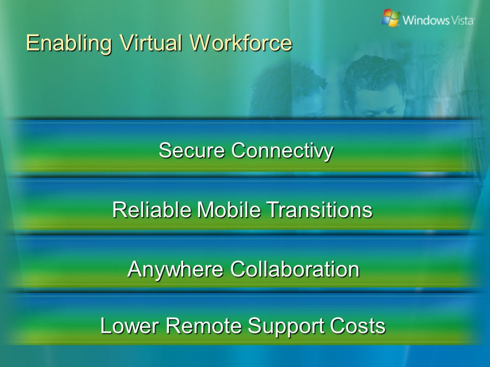 Enabling Virtual Workforce Secure Connectivy Anywhere Collaboration Lower Remote Support Costs Reliable Mobile Transitions