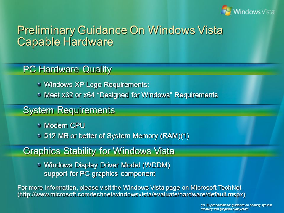 Preliminary Guidance On Windows Vista Capable Hardware PC Hardware Quality Windows XP Logo Requirements: Meet x32 or x64 Designed for Windows Requirements System Requirements Modern CPU 512 MB or better of System Memory (RAM)(1) Graphics Stability for Windows Vista Windows Display Driver Model (WDDM) support for PC graphics component (1) Expect additional guidance on sharing system memory with graphics subsystem For more information, please visit the Windows Vista page on Microsoft TechNet (http://www.microsoft.com/technet/windowsvista/evaluate/hardware/default.mspx)