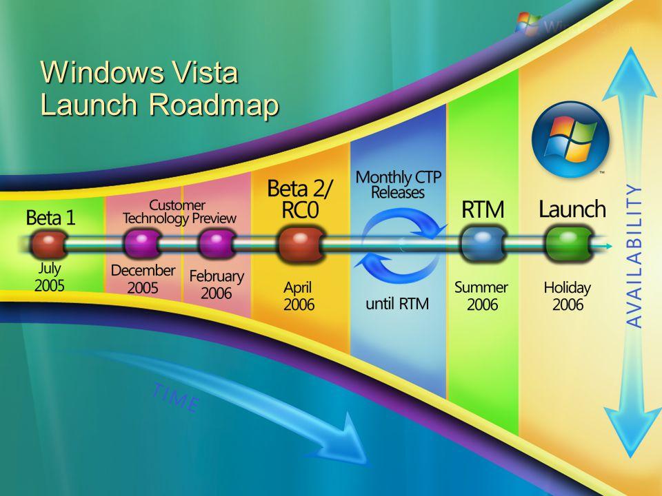 Windows Vista Timeline Customer Technology Previews Windows Vista Launch Roadmap