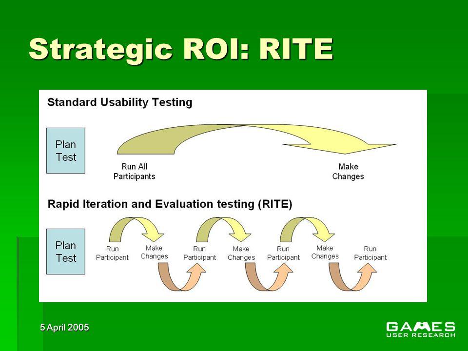 5 April 2005 Strategic ROI: RITE