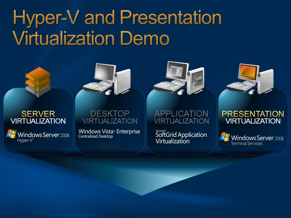 DESKTOP VIRTUALIZATION APPLICATION