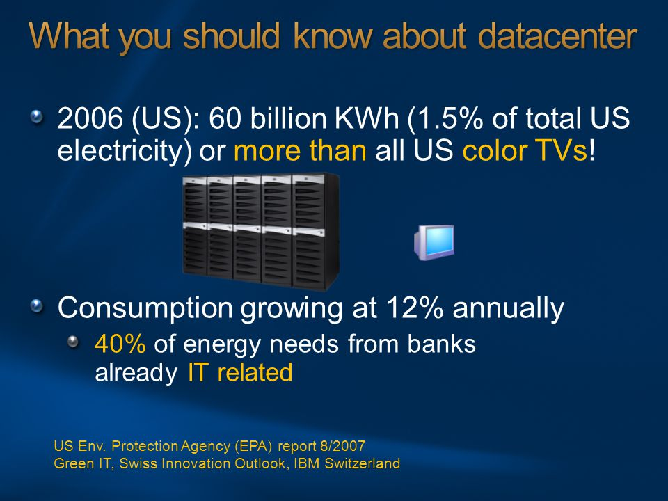 2006 (US): 60 billion KWh (1.5% of total US electricity) or more than all US color TVs.