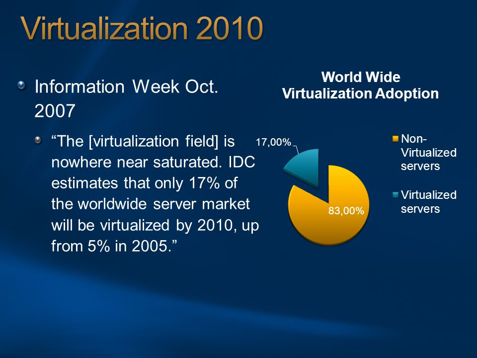 Information Week Oct The [virtualization field] is nowhere near saturated.