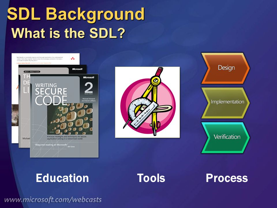 SDL Background What is the SDL? EducationToolsProcess