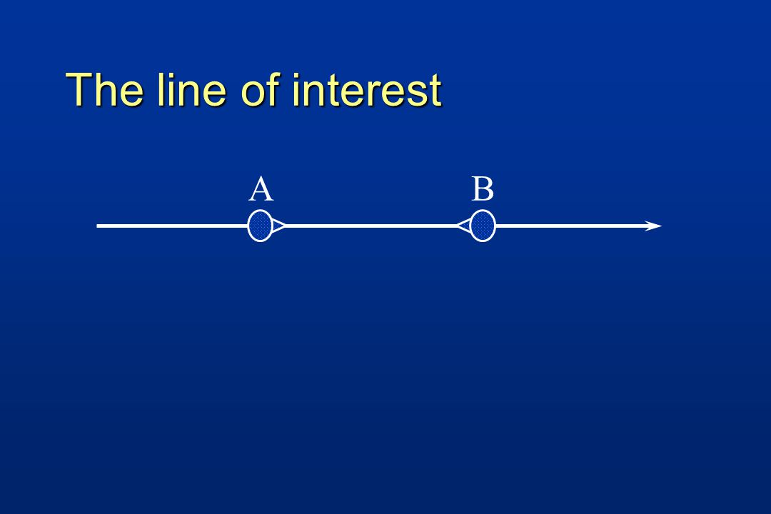 The line of interest AB