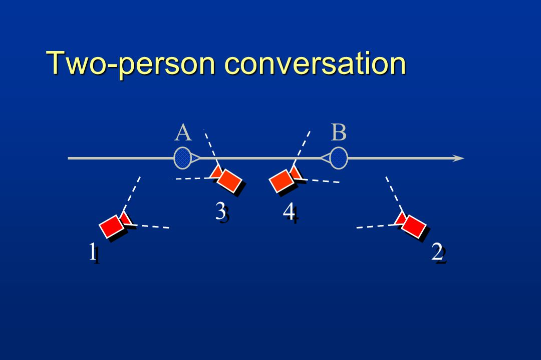 Two-person conversation AB