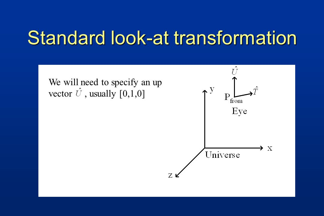 Standard look-at transformation We will need to specify an up vector, usually [0,1,0]