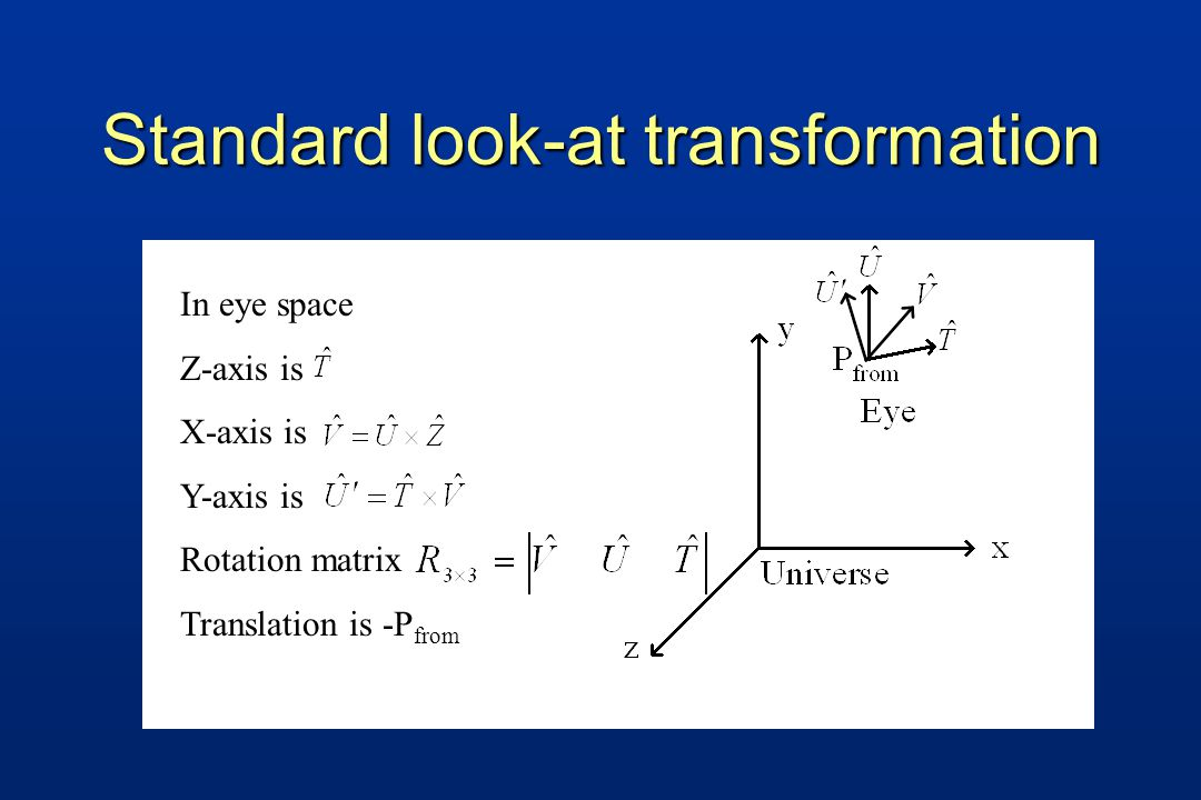 Standard look-at transformation In eye space Z-axis is X-axis is Y-axis is Rotation matrix Translation is -P from