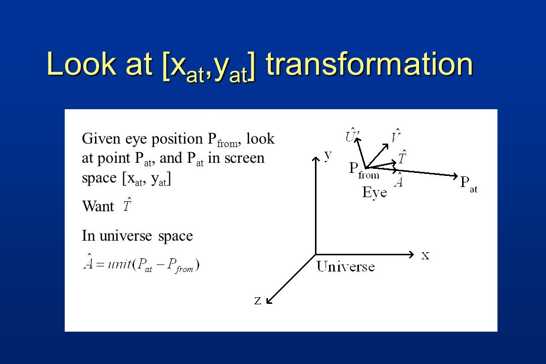 Look at [x at,y at ] transformation Given eye position P from, look at point P at, and P at in screen space [x at, y at ] Want In universe space