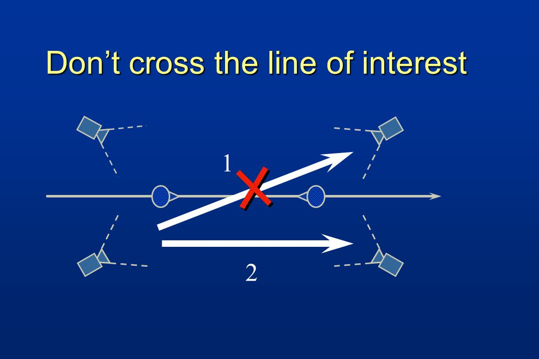 Don't cross the line of interest 1 2