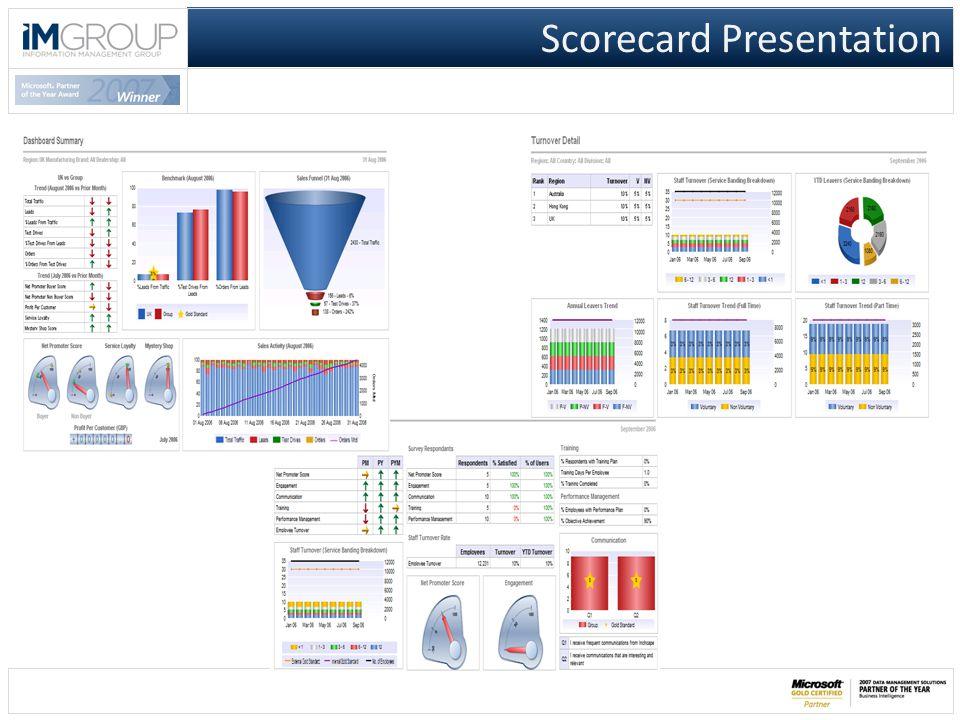 Scorecard Presentation