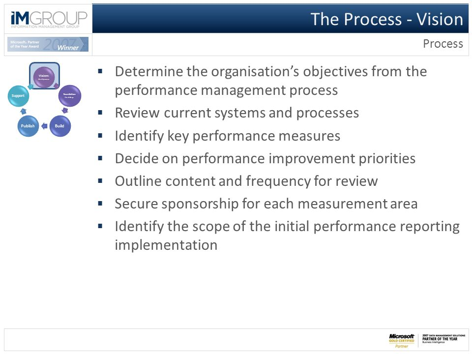  Determine the organisation's objectives from the performance management process  Review current systems and processes  Identify key performance measures  Decide on performance improvement priorities  Outline content and frequency for review  Secure sponsorship for each measurement area  Identify the scope of the initial performance reporting implementation The Process - Vision Process