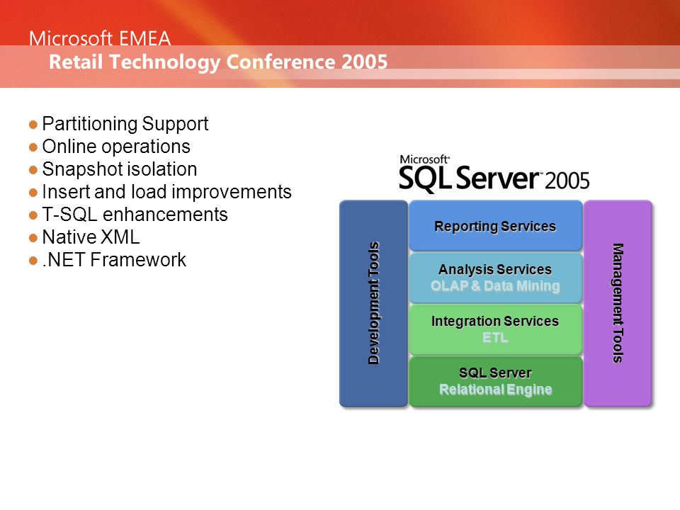 SQL Server 2005 Business Intelligence Analysis Services OLAP & Data Mining Integration Services ETL SQL Server Relational Engine Reporting Services Management Tools Development Tools Partitioning Support Online operations Snapshot isolation Insert and load improvements T-SQL enhancements Native XML.NET Framework