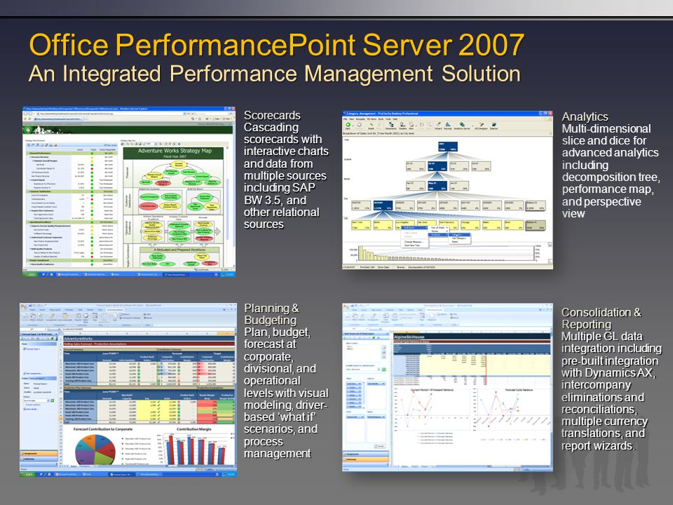 Planning & Budgeting Plan, budget, forecast at corporate, divisional, and operational levels with visual modeling, driver- based 'what if' scenarios, and process management Office PerformancePoint Server 2007 An Integrated Performance Management Solution Scorecards Cascading scorecards with interactive charts and data from multiple sources including SAP BW 3.5, and other relational sources Analytics Analytics Multi-dimensional slice and dice for advanced analytics including decomposition tree, performance map, and perspective view Consolidation & Reporting Multiple GL data integration including pre-built integration with Dynamics AX, intercompany eliminations and reconciliations, multiple currency translations, and report wizards.