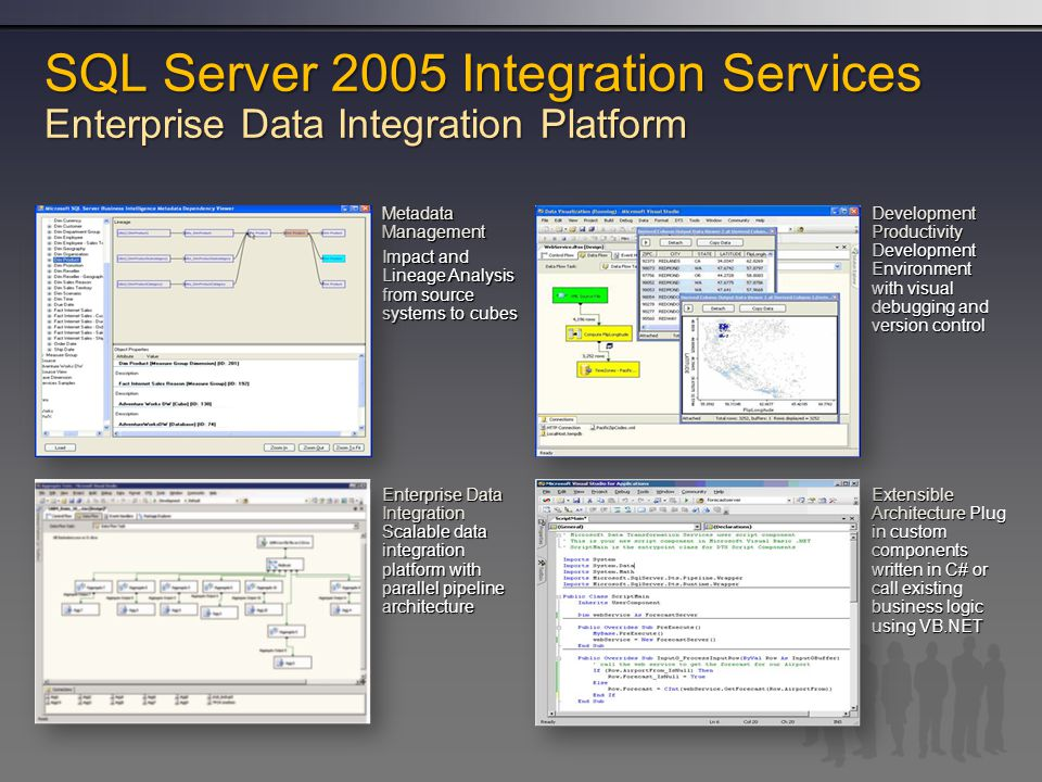 Metadata Management Impact and Lineage Analysis from source systems to cubes Development Productivity Development Environment with visual debugging and version control Enterprise Data Integration Scalable data integration platform with parallel pipeline architecture Extensible Architecture Plug in custom components written in C# or call existing business logic using VB.NET SQL Server 2005 Integration Services Enterprise Data Integration Platform