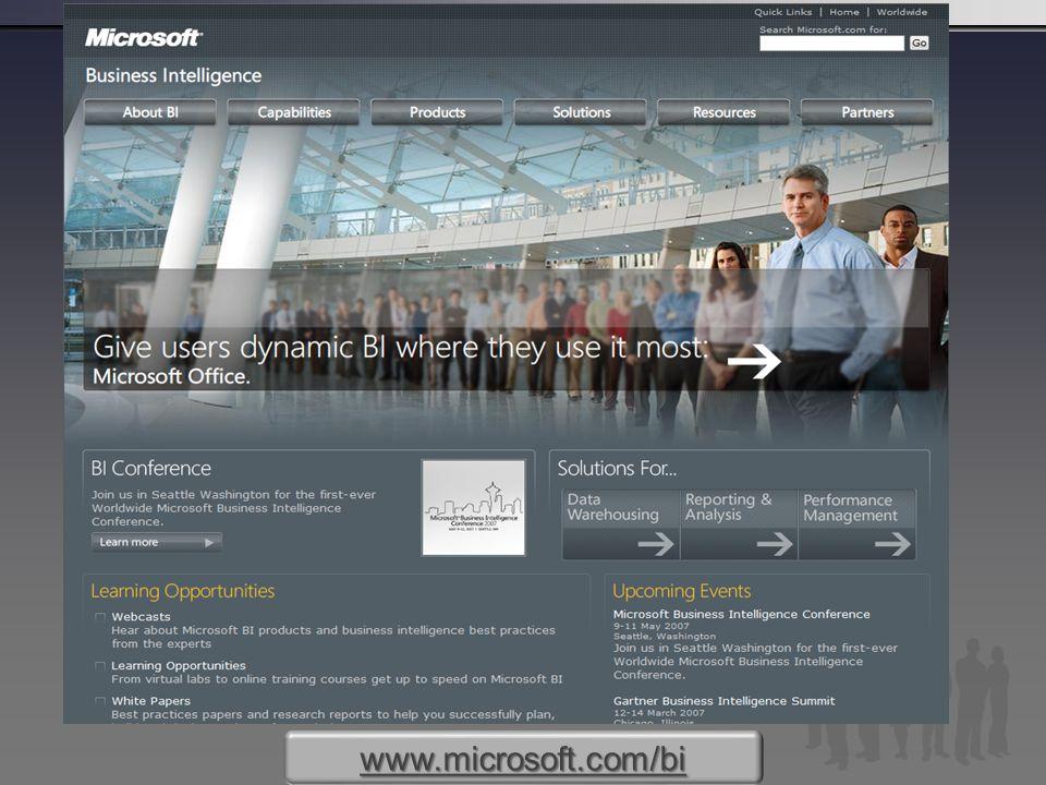 www.microsoft.com/bi