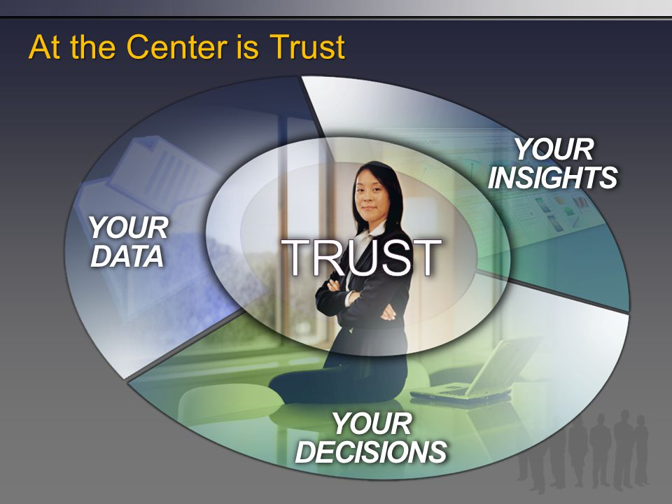 At the Center is Trust YOUR DATA YOUR DECISIONS YOUR INSIGHTS