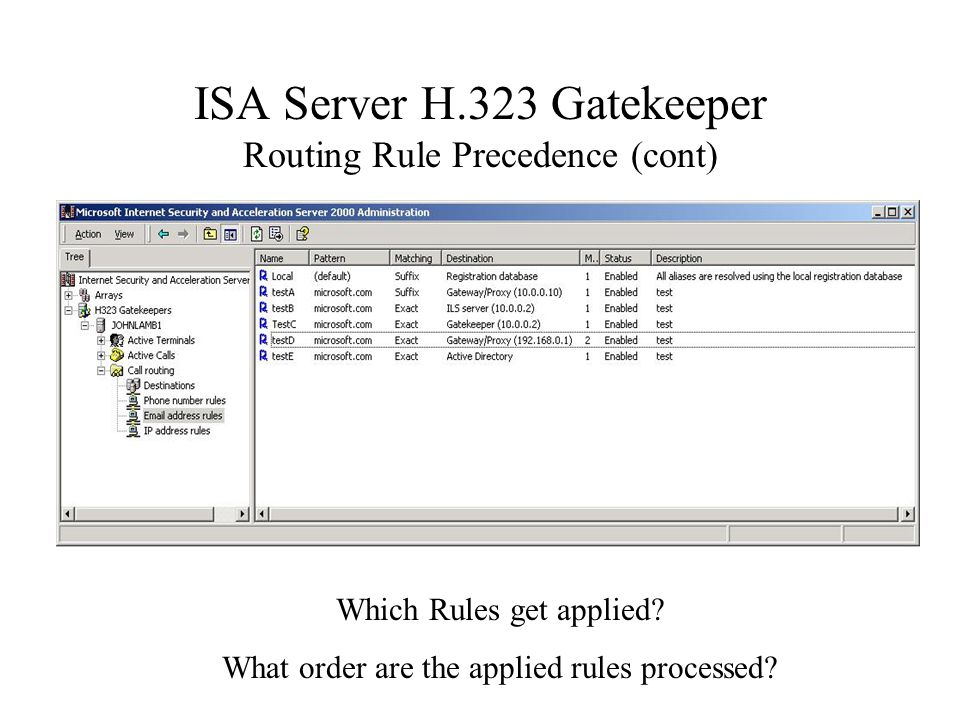 ISA Server H.323 Gatekeeper Routing Rule Precedence (cont) Which Rules get applied.