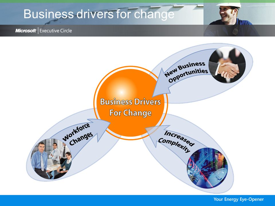 Business drivers for change