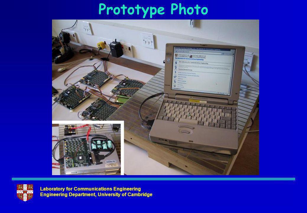 Laboratory for Communications Engineering Engineering Department, University of Cambridge Prototype Photo