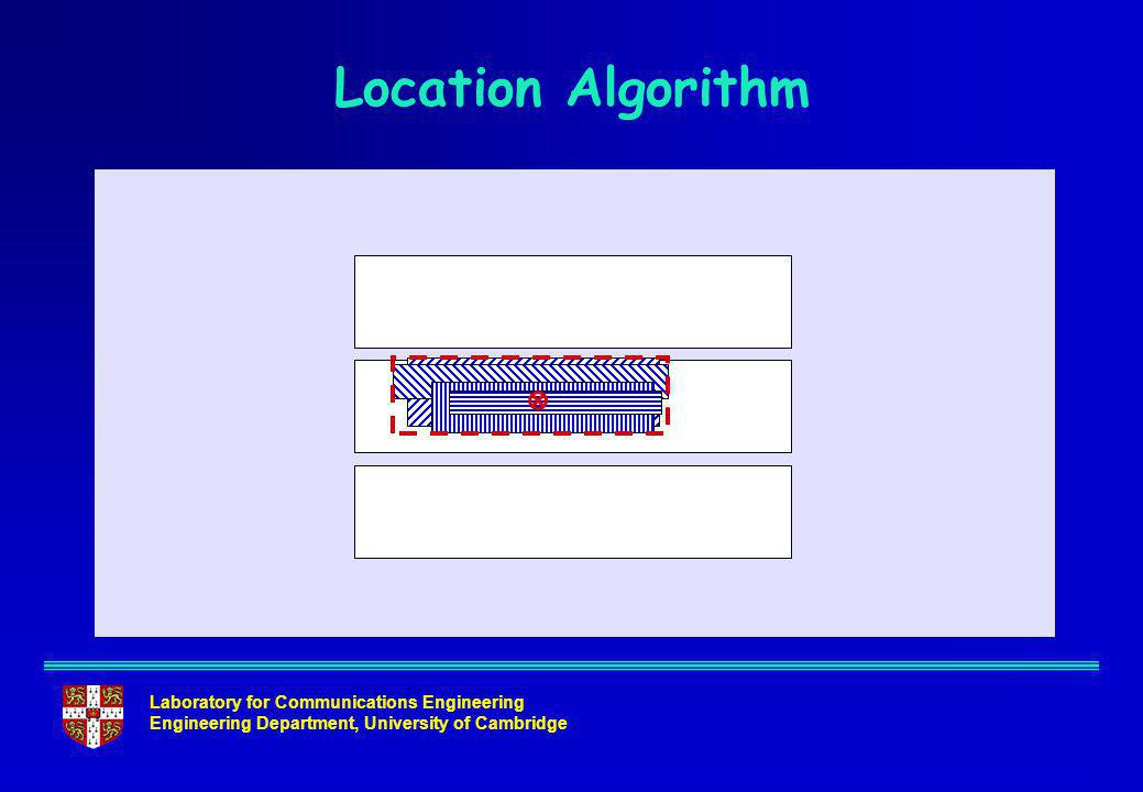 Laboratory for Communications Engineering Engineering Department, University of Cambridge Location Algorithm