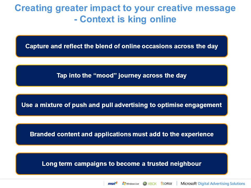 Creating greater impact to your creative message - Context is king online Capture and reflect the blend of online occasions across the day Tap into the mood journey across the day Use a mixture of push and pull advertising to optimise engagement Branded content and applications must add to the experience Long term campaigns to become a trusted neighbour
