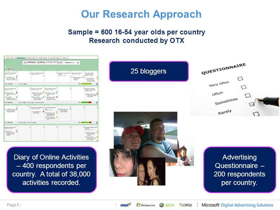 Page 6 | Our Research Approach Sample = 600 16-54 year olds per country Research conducted by OTX Diary of Online Activities – 400 respondents per country.