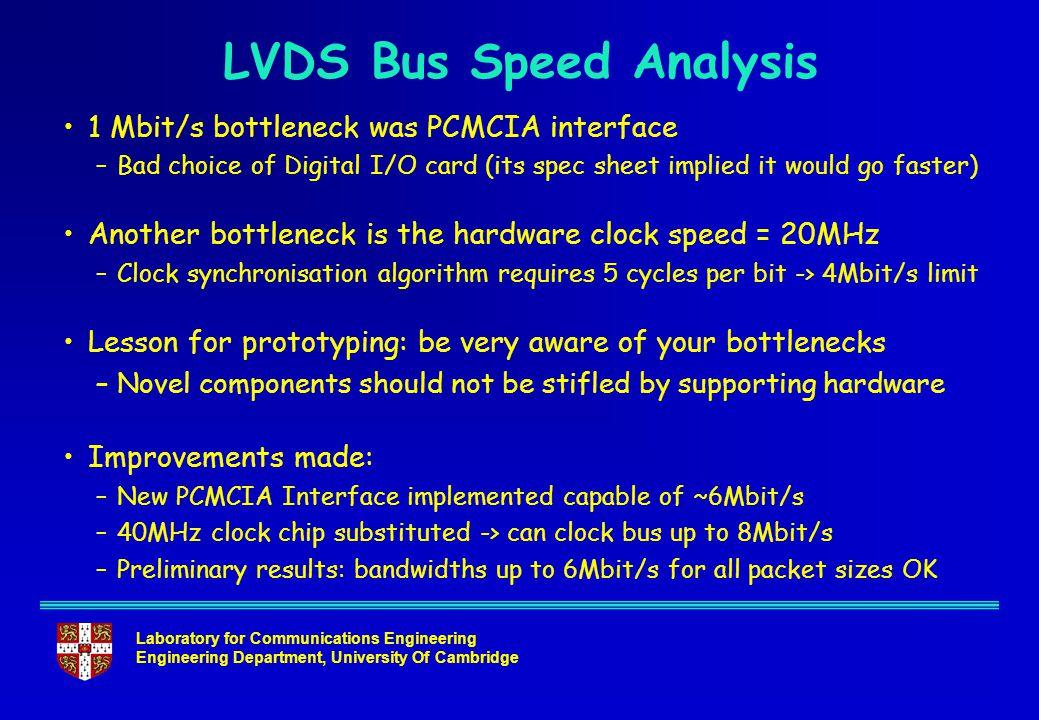 Laboratory for Communications Engineering Engineering Department, University Of Cambridge LVDS Bus Speed Analysis 1 Mbit/s bottleneck was PCMCIA inter