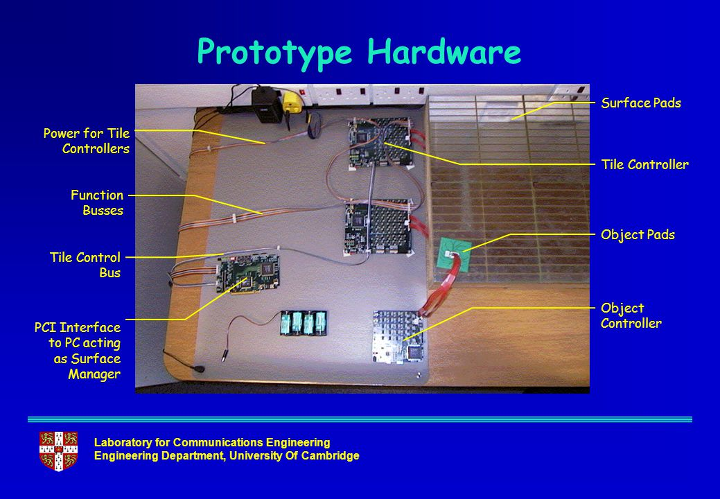 Laboratory for Communications Engineering Engineering Department, University Of Cambridge Prototype Hardware Surface Pads Tile Controller Object Pads Object Controller Function Busses Tile Control Bus PCI Interface to PC acting as Surface Manager Power for Tile Controllers
