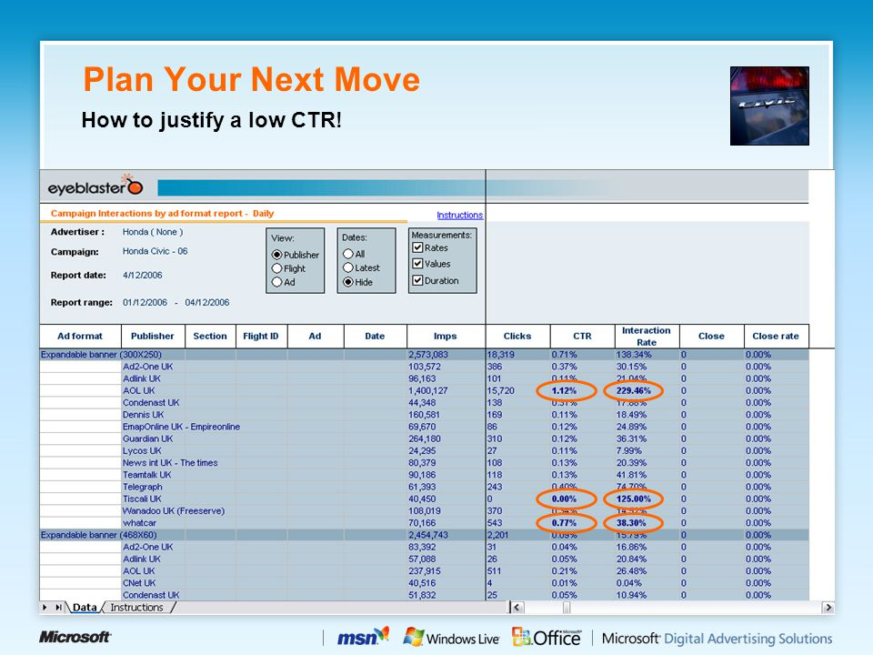 Plan Your Next Move How to justify a low CTR!