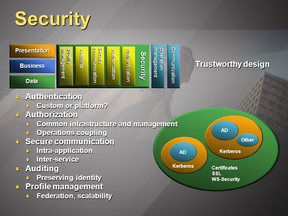 Security Trustworthy design Authentication Custom or platform.