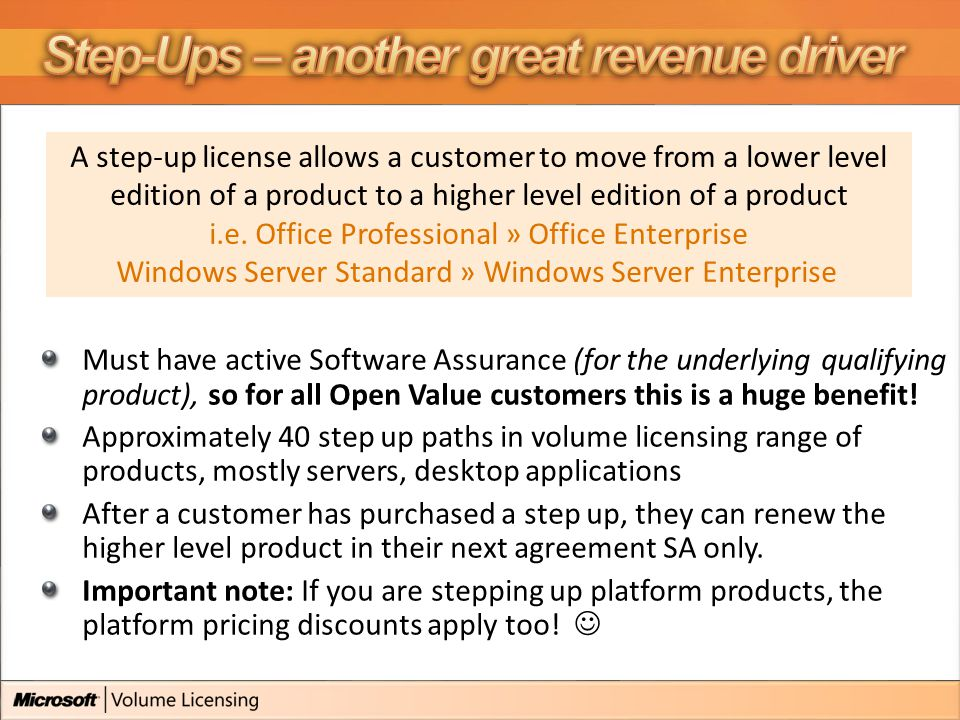 Must have active Software Assurance (for the underlying qualifying product), so for all Open Value customers this is a huge benefit.