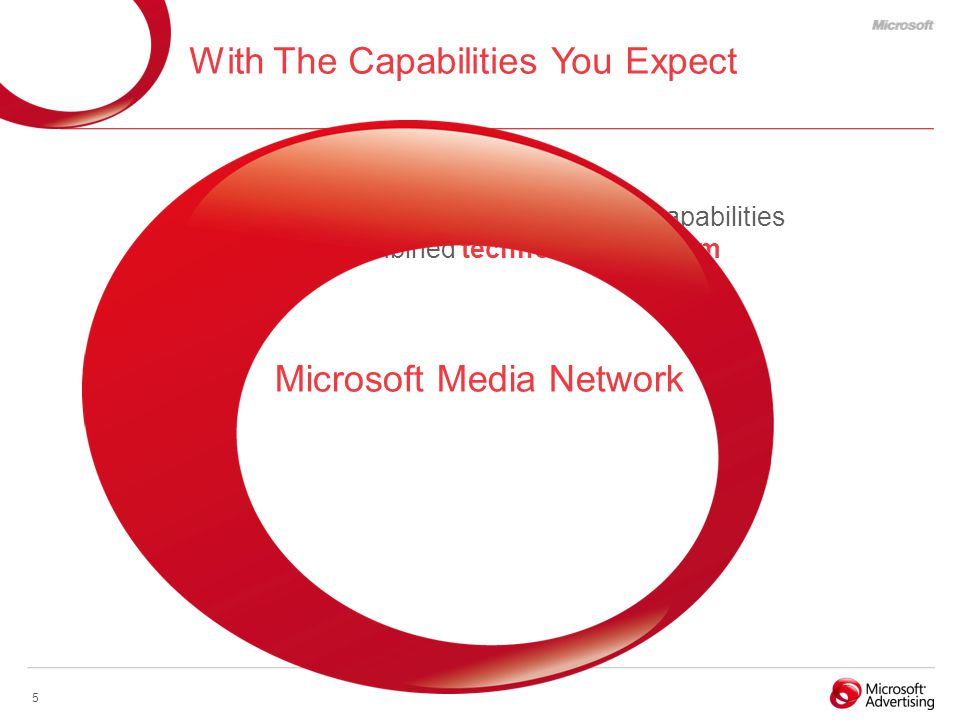 5 With The Capabilities You Expect Integration of performance & targeting capabilities into one combined technology platform Microsoft Media Network
