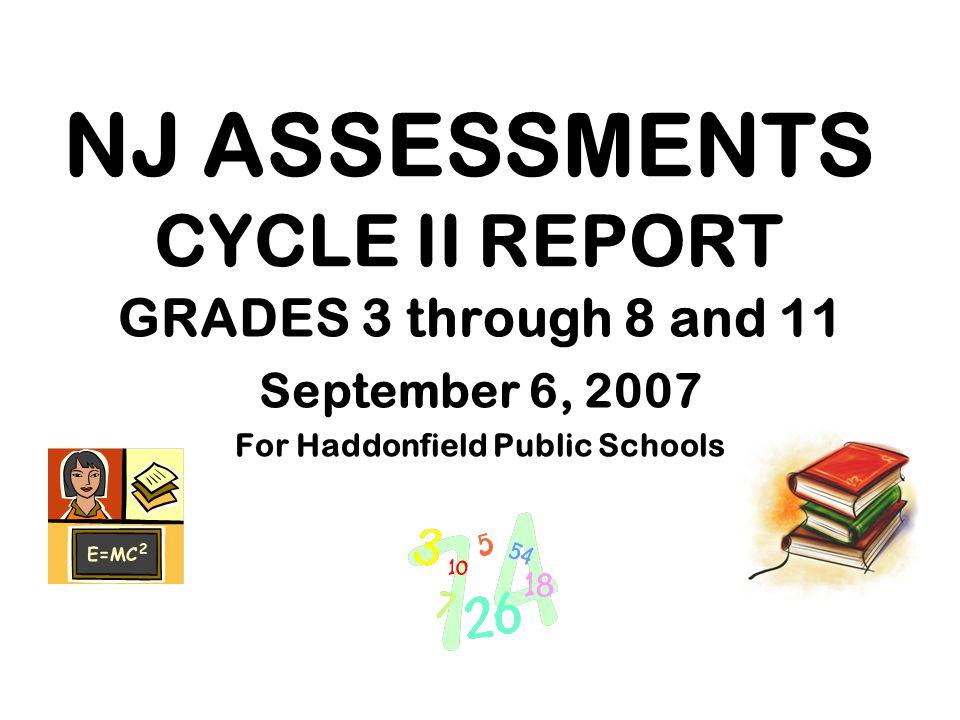 7 th Grade NJ ASK–Total Students Percent Advanced Proficient