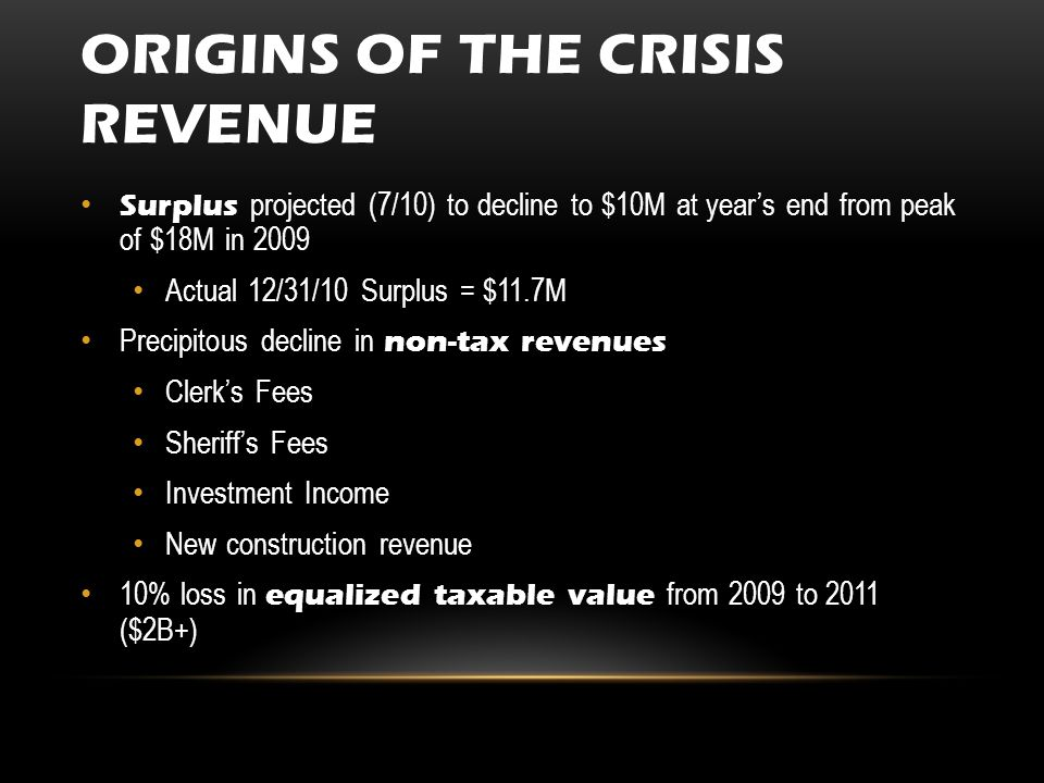 ORIGINS OF THE CRISIS REVENUE Surplus projected (7/10) to decline to $10M at year's end from peak of $18M in 2009 Actual 12/31/10 Surplus = $11.7M Precipitous decline in non-tax revenues Clerk's Fees Sheriff's Fees Investment Income New construction revenue 10% loss in equalized taxable value from 2009 to 2011 ($2B+)