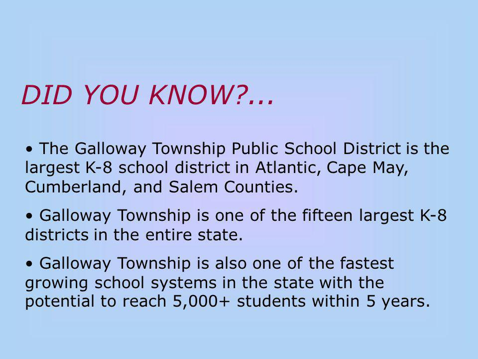 The Galloway Township Public School District is the largest K-8 school district in Atlantic, Cape May, Cumberland, and Salem Counties.