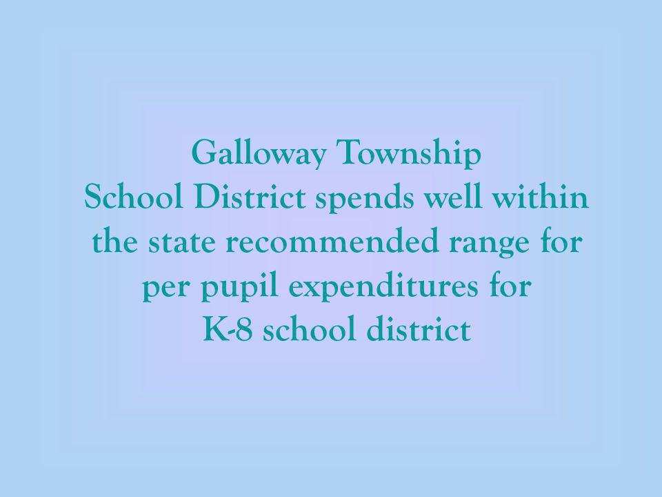 Galloway Township School District spends well within the state recommended range for per pupil expenditures for K-8 school district