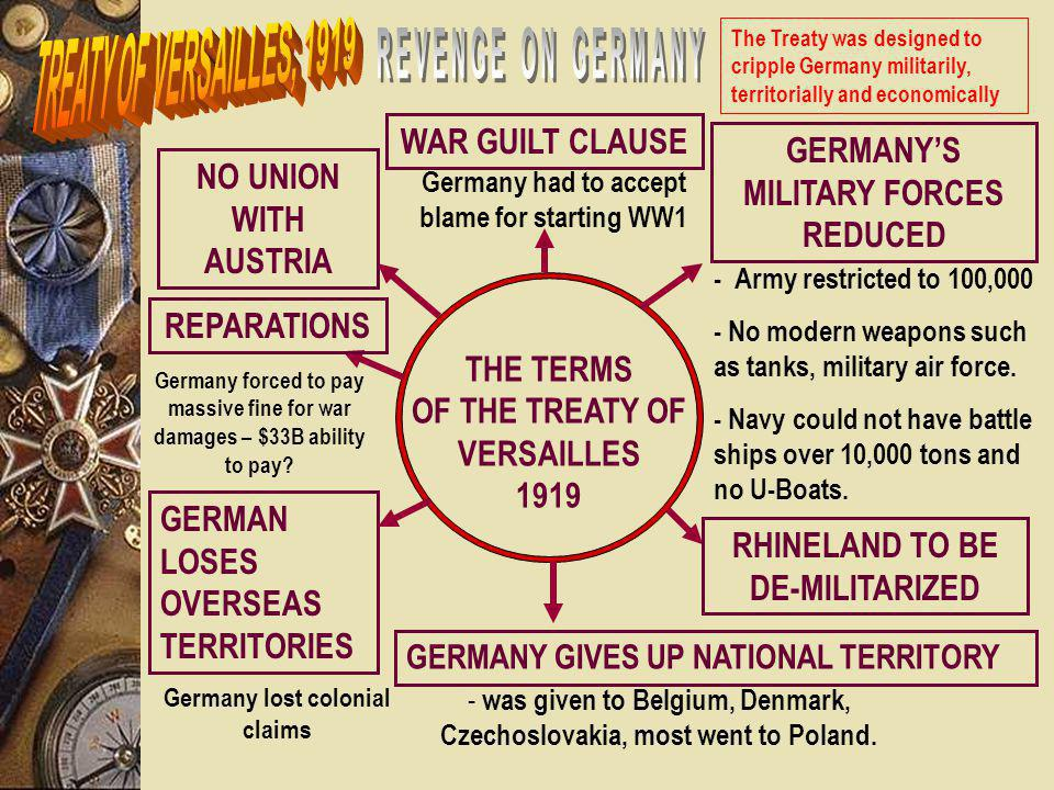 Decisions Made at the Conference Wilson's Ideas For Peace Decisions Made at the Conference Peace without VictoryGB & Fr make Germany pay reparations O