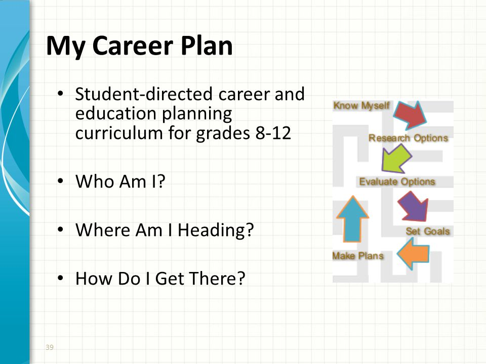 My Career Plan Student-directed career and education planning curriculum for grades 8-12 Who Am I? Where Am I Heading? How Do I Get There? 39