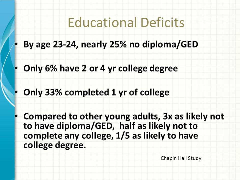 By age 23-24, nearly 25% no diploma/GED Only 6% have 2 or 4 yr college degree Only 33% completed 1 yr of college Compared to other young adults, 3x as