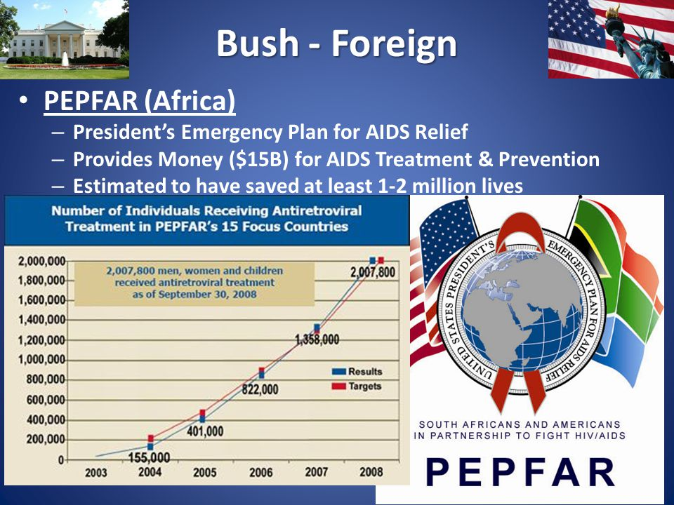 Bush - Foreign PEPFAR (Africa) – President's Emergency Plan for AIDS Relief – Provides Money ($15B) for AIDS Treatment & Prevention – Estimated to have saved at least 1-2 million lives